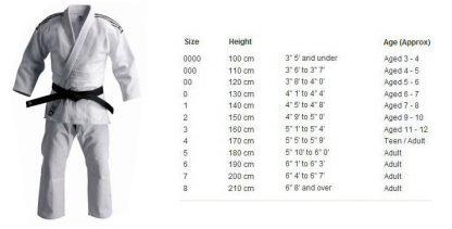 Dobok Size Guide